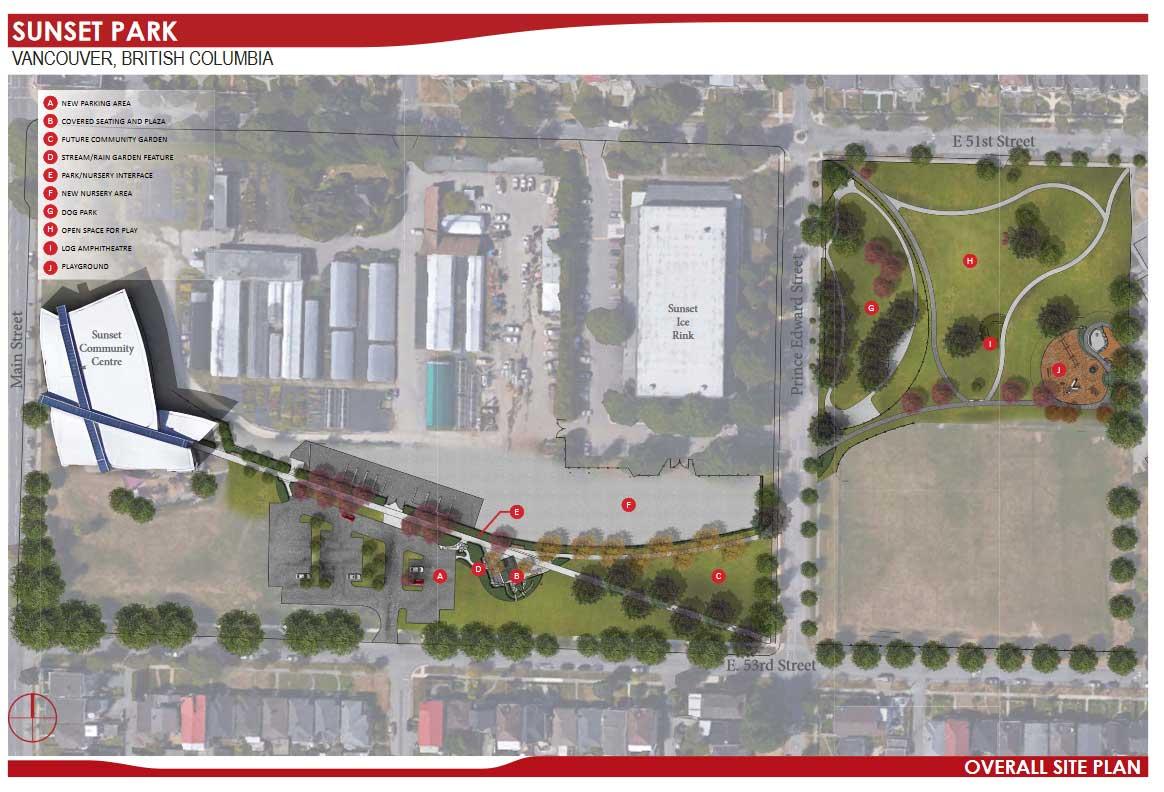 Sunset Park Upgrade